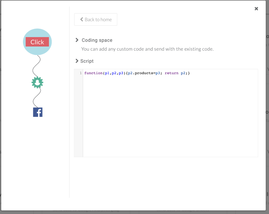 Customizing Facebook event data to show personalised Ads