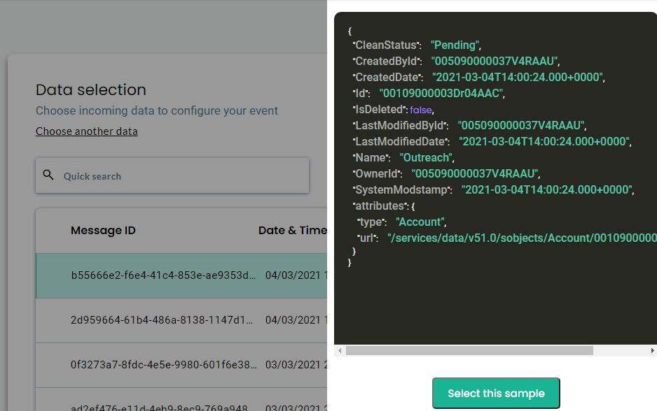 CDP-Sample data