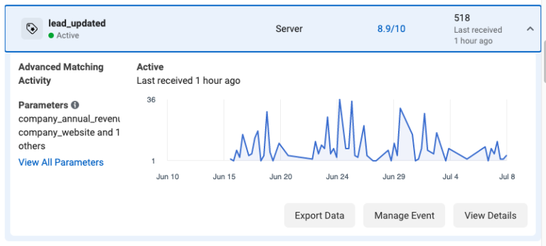 Facebook-Event-Data-Conversion-API