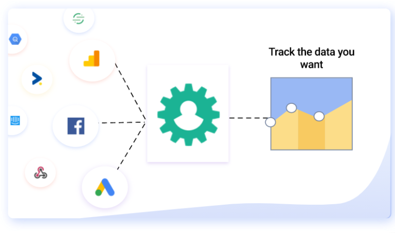 generate reprots using customer data platform