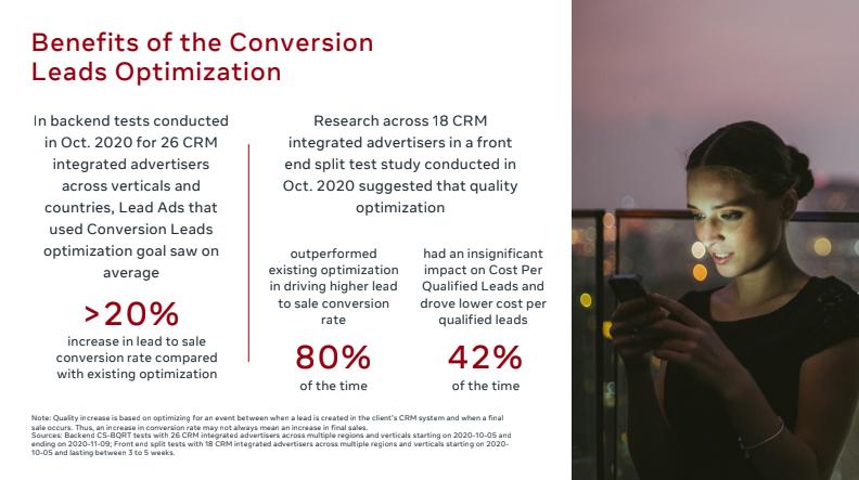 Benefits of Conversion Leads Optimization
